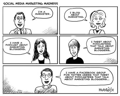 Social-media-marketing-madness-cartoon - copyright hubspot